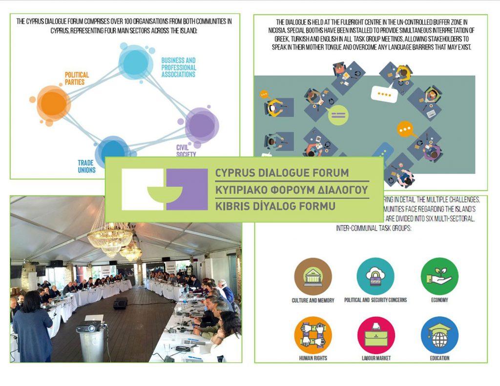 Cyprus Dialogue Forum